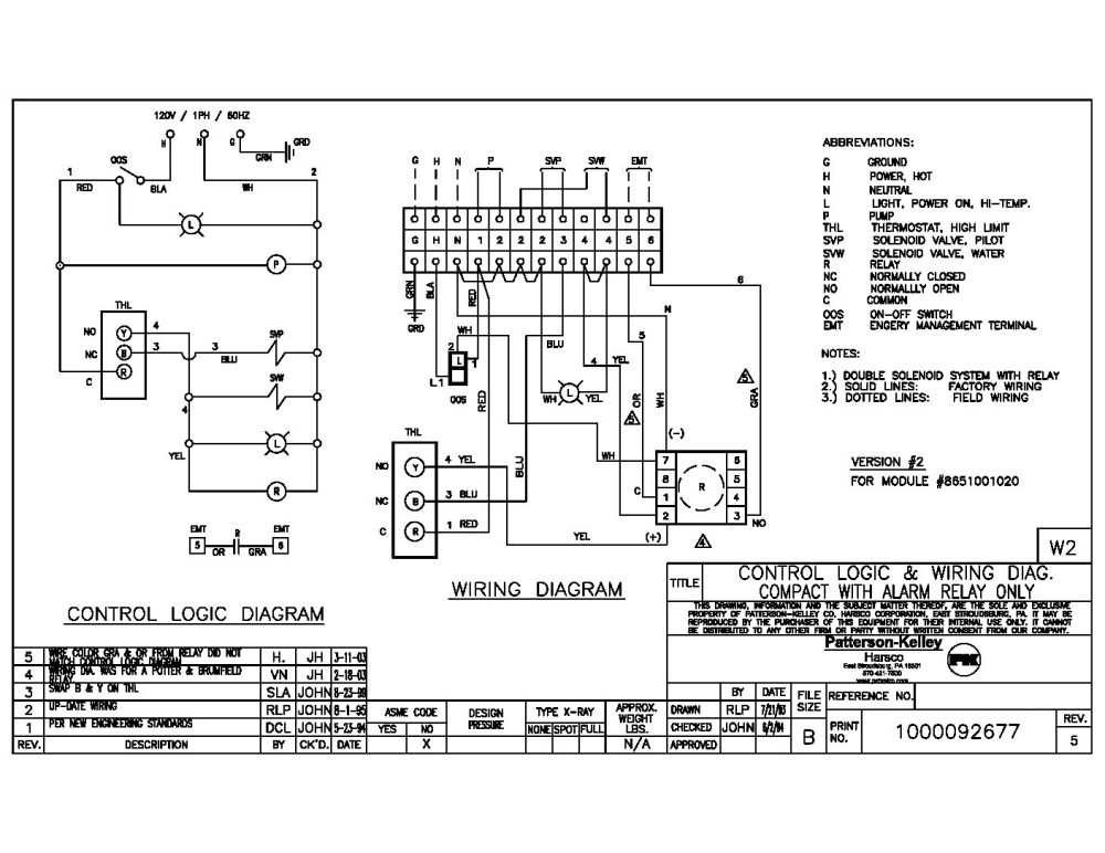 medium resolution of compact control logic and wiring diagram with alarm relay only