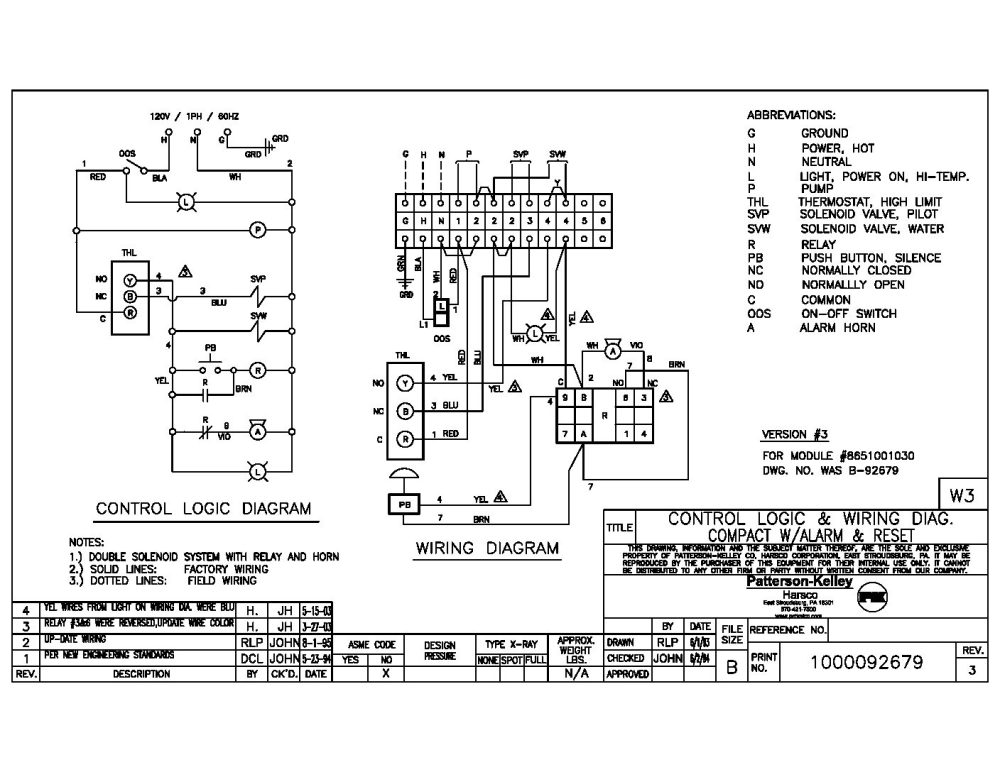 medium resolution of compact control logic and wiring diagram with alarm and reset