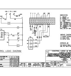 industrial 120v wiring diagrams wiring diagram compilation industrial 120v wiring diagrams [ 1408 x 1088 Pixel ]