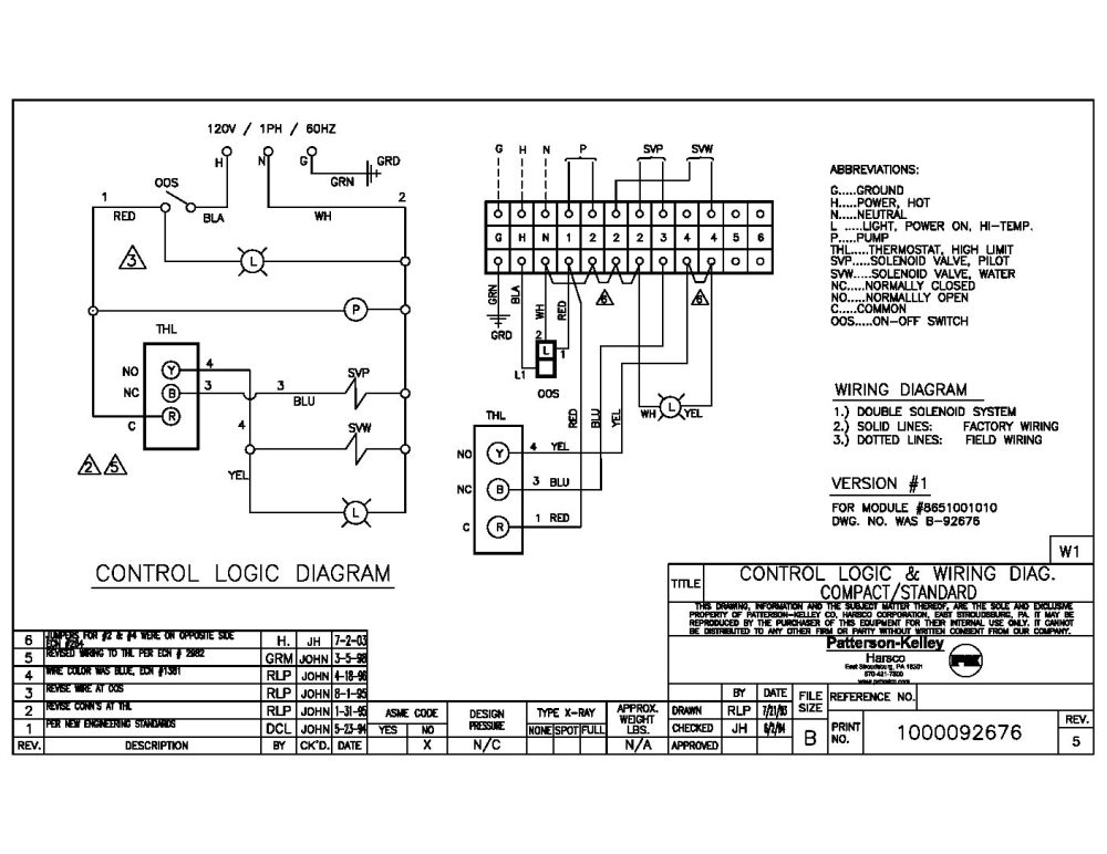 medium resolution of industrial 120v wiring diagrams wiring diagram compilation industrial 120v wiring diagrams