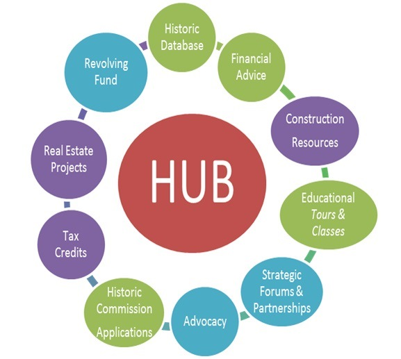 HUB graphic multi colored