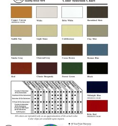 spectracote system color chart [ 800 x 1035 Pixel ]