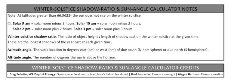 WSSR Sun-Angle Calculator 130117 Tucson p2