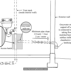 Toilet Flange Diagram 7 Pin Wiring Trailer Lights Rainwater Harvesting For Drylands And Beyond By Brad