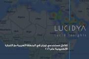 """""""لوسيديا"""" تطلق تقريرًا يرصد مدى تفاعل مستخدمي تويتر مع التجارة الإلكترونية"""