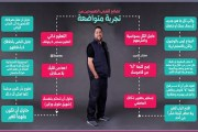مدرّب السوشيال ميديا خالد الأحمد يقدّم نصائح للشباب تساعدهم في حياتهم العملية .......