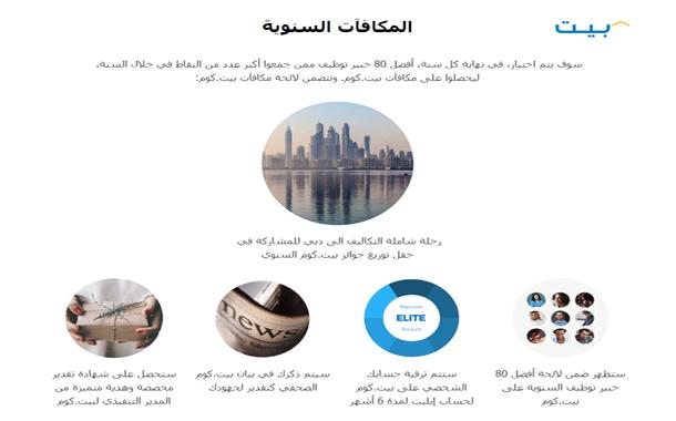 بيت.كوم يطلق برنامجاً لتشجيع التوظيف في الشرق الأوسط