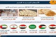الحكومة ترفع أسعار الخبز اعتبارا من اليوم