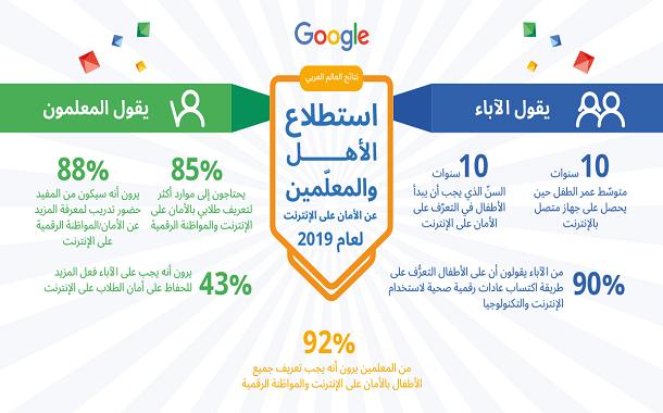 بمناسبة اليوم العالمي للإنترنت الآمن، نصائح من Google لتصفح أكثر أماناً للعائلة