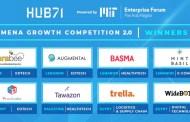 8 شركات ناشئة تفوز في مسابقة Hub71 للنمو