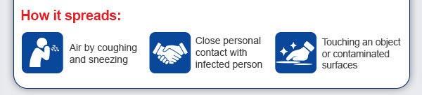 HDFC ERGO Health Insurance on Corona virus