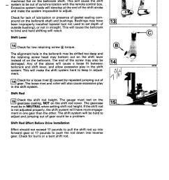 diagnosis of cobra shift problems page 4 155k  [ 790 x 1024 Pixel ]