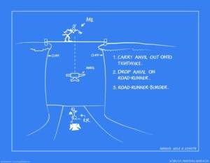 Wile-E-Coyote-Blueprint-The-Anvil-Drop-Trap_art