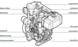 G-Series, 2-cylinder engine, industrial diesel engine