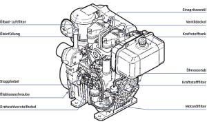 GSeries, 2cylinder engine, industrial diesel engine