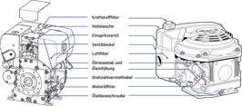B-Series, small diesel engine, single cylinder engine