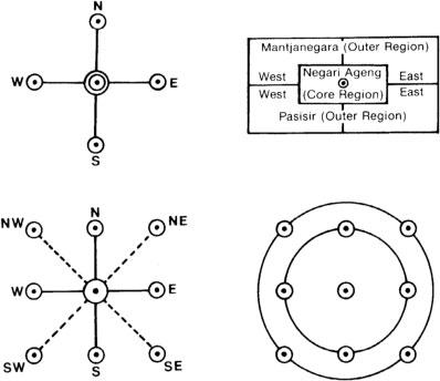 Mandala Theory Of Kautilya Pdf