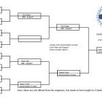 draw-sheet-2015 – Kopi (3)