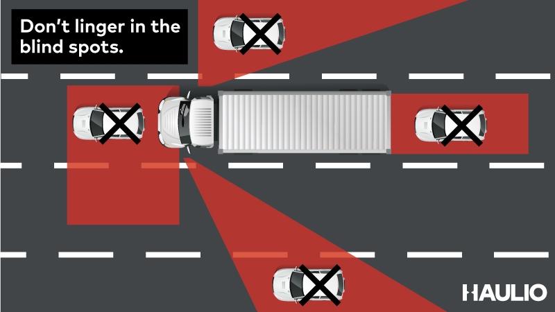 Don't linger in the blind spots.