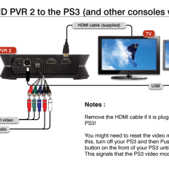 Ps2 Controller To Usb Wiring Diagram Ceiling Fan Switch Hauppauge Uk Support Hd Pvr 2 And Colossus Video Recorders Ps3 Connection