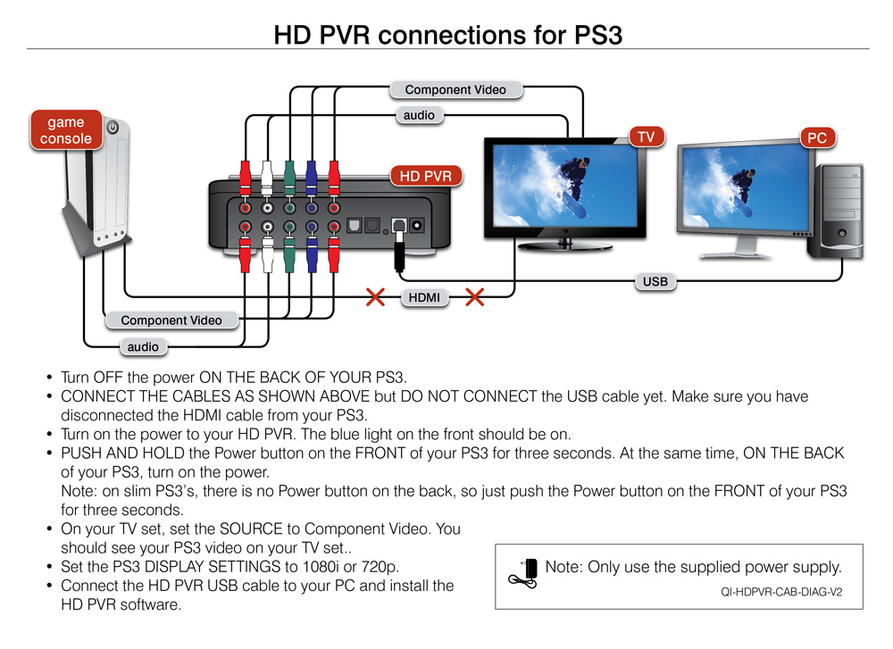 hdmi setup diagram wetland food web hauppauge support colossus connection