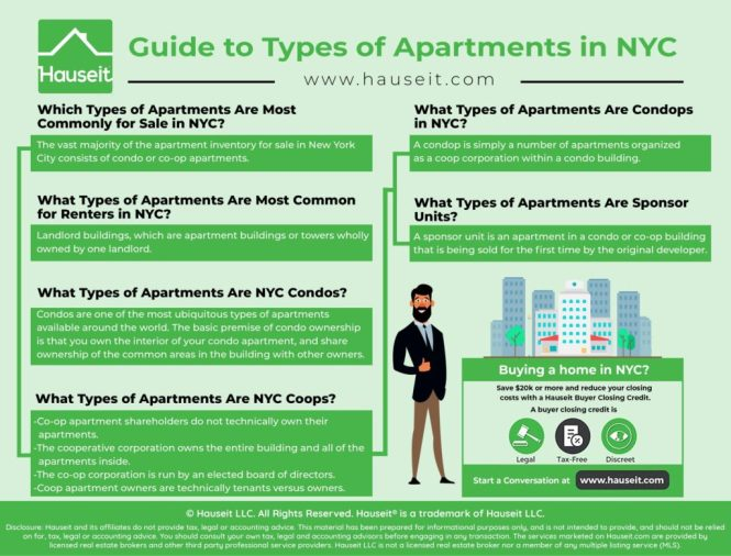 There Are Many Types Of Apartments In Nyc For Home Ers And To Choose From
