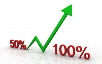 predictive analytics maximize ROI