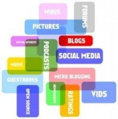 content marketing dillemma