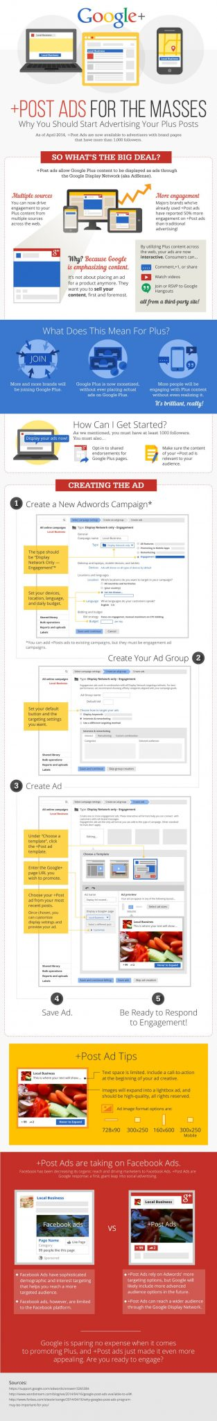 Are Google Plus Post Ads Over The Top? [INFOGRAPHIC]