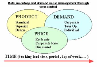 marketing analytics that drive ROI