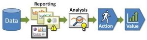5 Keys to Analytics: Improve Your ROI with Better Insights