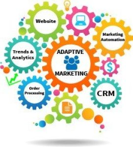 adaptive marketing tools