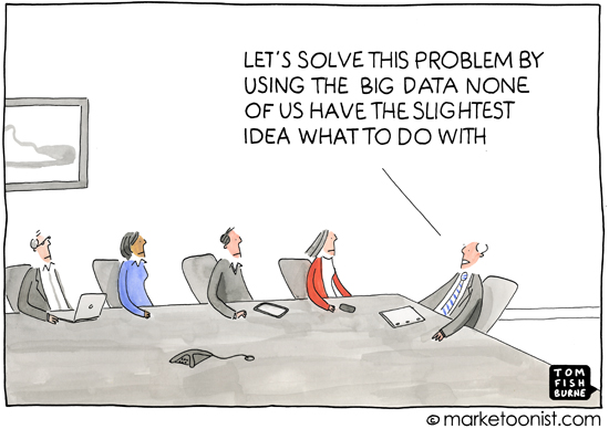 using big data to solve problems