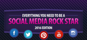 digital marketing rock star