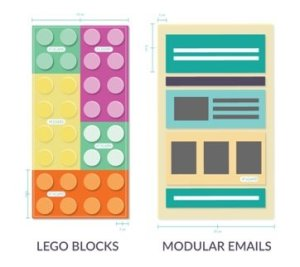 modular email templates