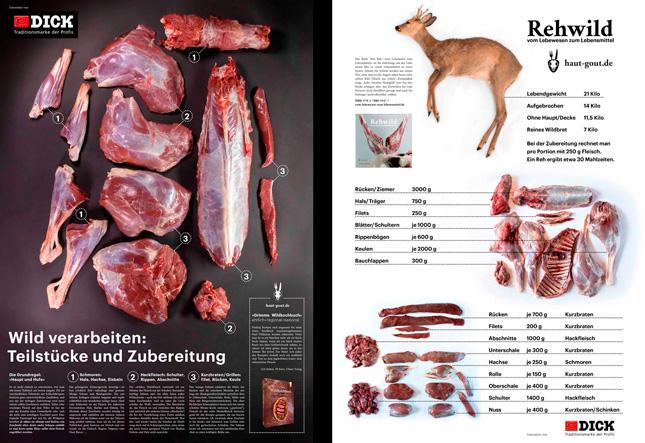 Wildfleisch Poster
