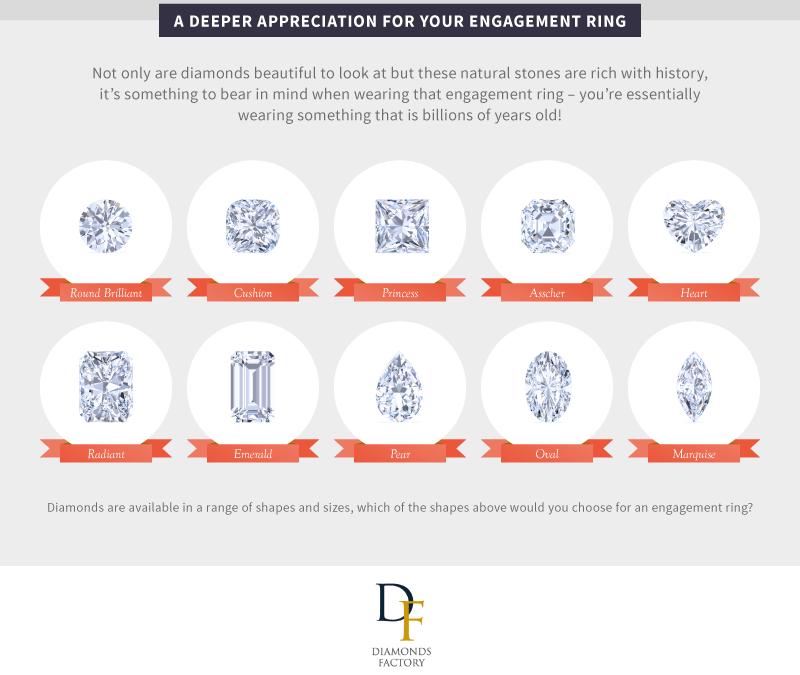 Diamond Wedding Rings: Cuts, Grades & Styles
