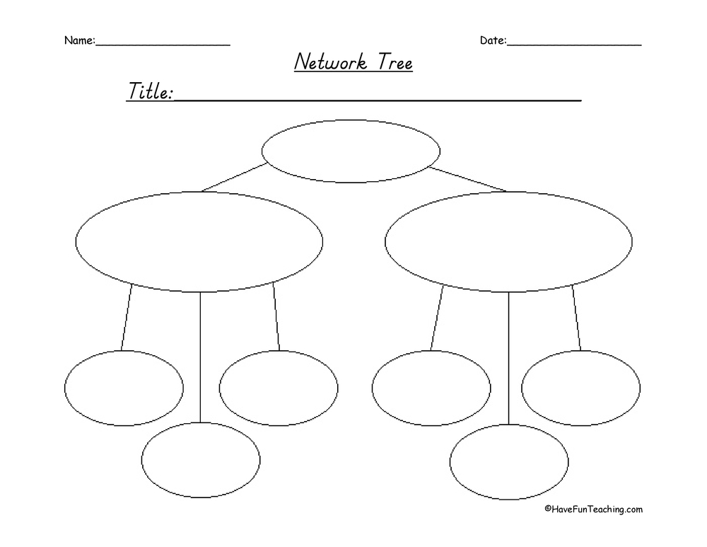 Story Elements Graphic Organizer Network Tree