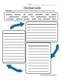 Rock Worksheets | Have Fun Teaching