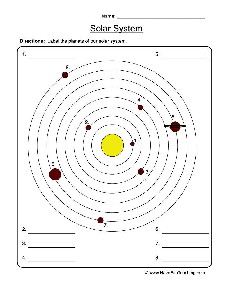 Solar System Diagram Worksheet • Have Fun Teaching