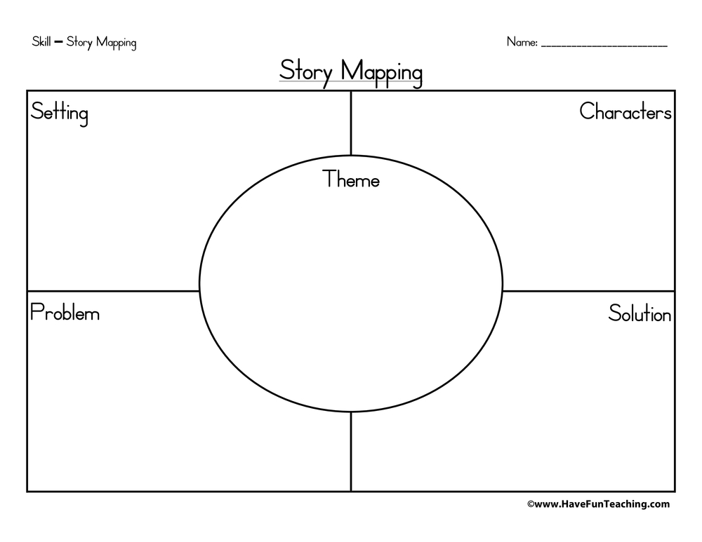 Story Map Graphic Organizer • Have Fun Teaching