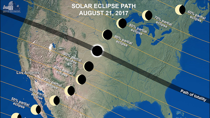 How to View and Photograph A Total Solar Eclipse 2017 Have Scotch