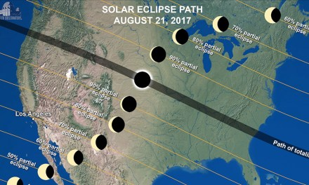 How to View and Photograph A Total Solar Eclipse 2017