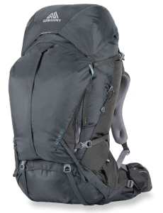 Favorite Backpacks For Day, Weekend, and Long Journey Backpacking ...