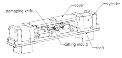 China Notch Cutter Machine Factory, Manufacturers and