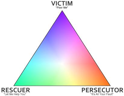 dramatriangle-codependency-victim-rescuer-persecutor