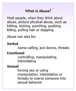 havoca What Is Abuse
