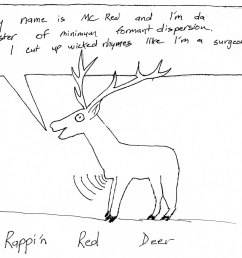 rappin red deer  [ 1636 x 1444 Pixel ]