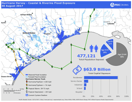 Hurricane Harvey - Flood Exposure Extent Map: estimated capital exposure to flooding is $63.9 billion, with 477,121 people exposed to flooding.