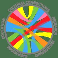 5 Pillars of Sustainability